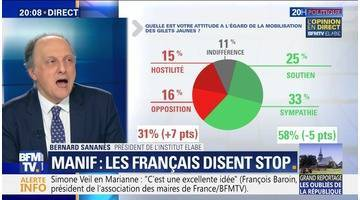 Manif: Les Français disent stop
