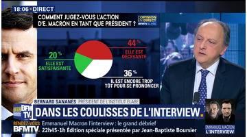 Quels sont les enjeux de l'interview d'Emmanuel Macron sur BFMTV ? (1/5)