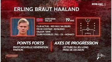 Scouting - Erling Haland, la sensation de la première journée de Ligue des champions (Footissime)