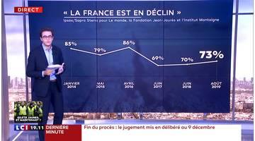 Enquête : les Français toujours plus pessimistes !