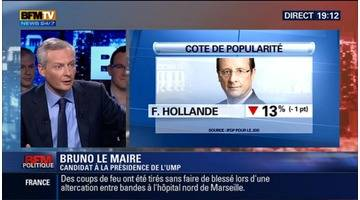 BFM Politique: L'interview de Bruno Le Maire par Apolline de Malherbe (4/6) - 23/11