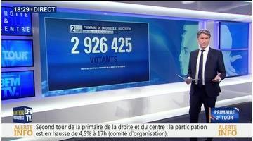 François Fillon vs Alain Juppé: qui sera le candidat de la droite et du centre pour 2017? (2/2)