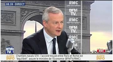 Bruno Le Maire face à Jean-Jacques Bourdin en direct