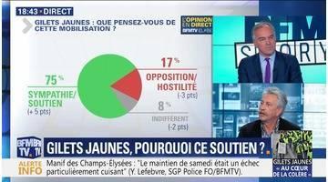 """""""Gilets jaunes"""": Soutien grandissant (3/3)"""
